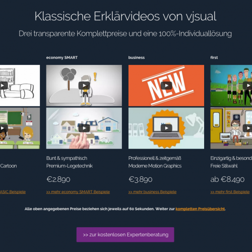 Zukunftstrend Bewegtbild: Möller Ventures investiert 6-stellig in Erklärvideo-Anbieter vjsual